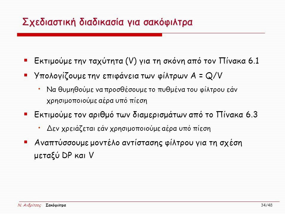 N. Ανδρίτσος Σακόφιλτρα 34/48 Σχεδιαστική διαδικασία για σακόφιλτρα  Εκτιμούμε την ταχύτητα (V) για τη σκόνη από τον Πίνακα 6.1  Υπολογίζουμε την επ