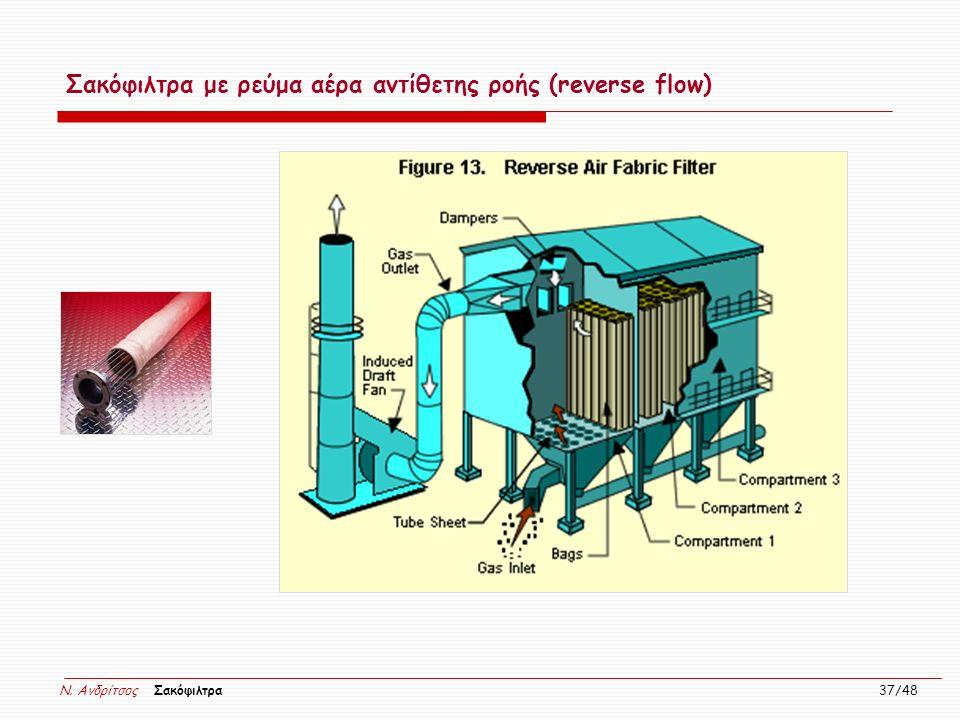 N. Ανδρίτσος Σακόφιλτρα 37/48 Σακόφιλτρα με ρεύμα αέρα αντίθετης ροής (reverse flow)