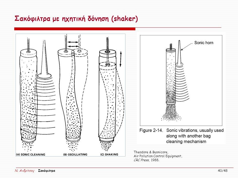 N. Ανδρίτσος Σακόφιλτρα 40/48 Theodore & Buonicore, Air Pollution Control Equipment, CRC Press, 1988. Σακόφιλτρα με ηχητική δόνηση (shaker)