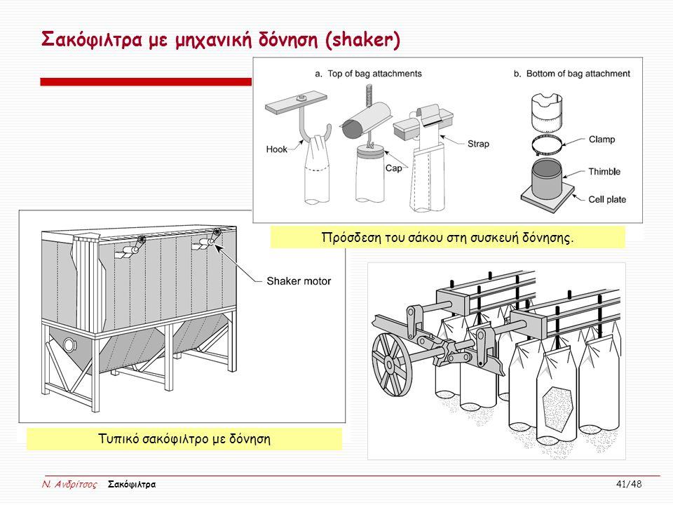 N. Ανδρίτσος Σακόφιλτρα 41/48 Πρόσδεση του σάκου στη συσκευή δόνησης. Τυπικό σακόφιλτρο με δόνηση Σακόφιλτρα με μηχανική δόνηση (shaker)