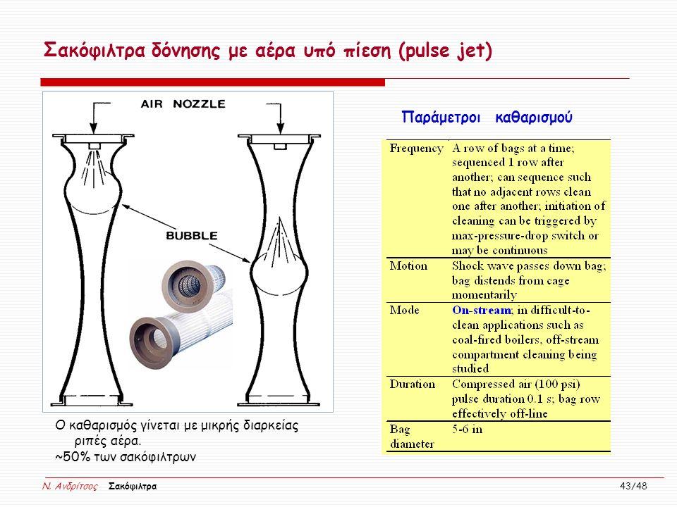 N. Ανδρίτσος Σακόφιλτρα 43/48 Σακόφιλτρα δόνησης με αέρα υπό πίεση (pulse jet) Παράμετροι καθαρισμού Ο καθαρισμός γίνεται με μικρής διαρκείας ριπές αέ