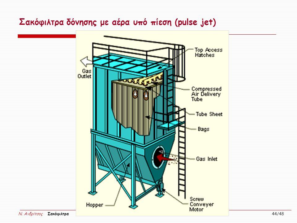 N. Ανδρίτσος Σακόφιλτρα 44/48 Σακόφιλτρα δόνησης με αέρα υπό πίεση (pulse jet)