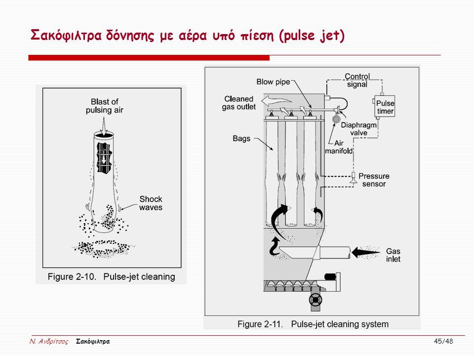 N. Ανδρίτσος Σακόφιλτρα 45/48 Σακόφιλτρα δόνησης με αέρα υπό πίεση (pulse jet)