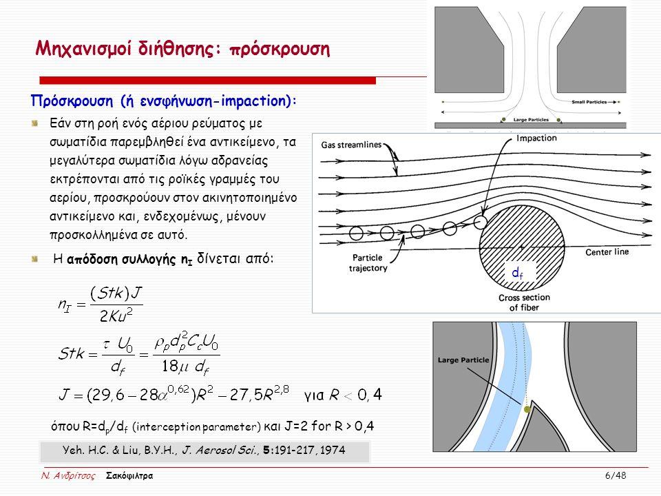 N. Ανδρίτσος Σακόφιλτρα 6/48 Μηχανισμοί διήθησης: πρόσκρουση Πρόσκρουση (ή ενσφήνωση-impaction): Εάν στη ροή ενός αέριου ρεύματος με σωματίδια παρεμβλ