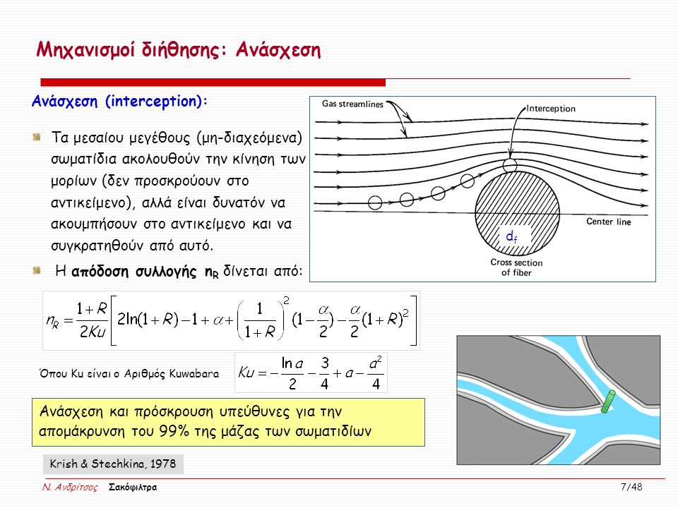 N. Ανδρίτσος Σακόφιλτρα 7/48 Μηχανισμοί διήθησης: Ανάσχεση Ανάσχεση (interception): Τα μεσαίου μεγέθους (μη-διαχεόμενα) σωματίδια ακολουθούν την κίνησ