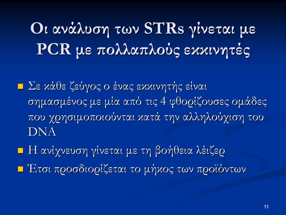 11 Οι ανάλυση των STRs γίνεται με PCR με πολλαπλούς εκκινητές Σε κάθε ζεύγος ο ένας εκκινητής είναι σημασμένος με μία από τις 4 φθορίζουσες ομάδες που χρησιμοποιούνται κατά την αλληλούχιση του DNA Σε κάθε ζεύγος ο ένας εκκινητής είναι σημασμένος με μία από τις 4 φθορίζουσες ομάδες που χρησιμοποιούνται κατά την αλληλούχιση του DNA Η ανίχνευση γίνεται με τη βοήθεια λέιζερ Η ανίχνευση γίνεται με τη βοήθεια λέιζερ Έτσι προσδιορίζεται το μήκος των προϊόντων Έτσι προσδιορίζεται το μήκος των προϊόντων