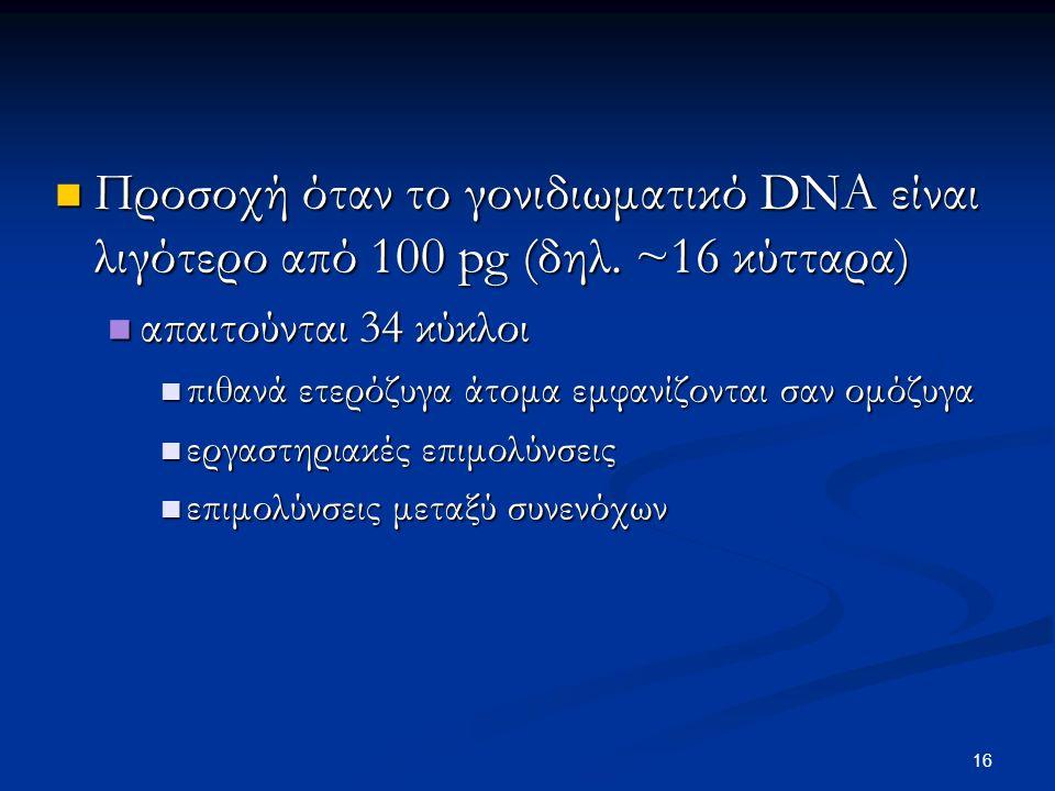 16 Προσοχή όταν το γονιδιωματικό DNA είναι λιγότερο από 100 pg (δηλ. ~16 κύτταρα) Προσοχή όταν το γονιδιωματικό DNA είναι λιγότερο από 100 pg (δηλ. ~1
