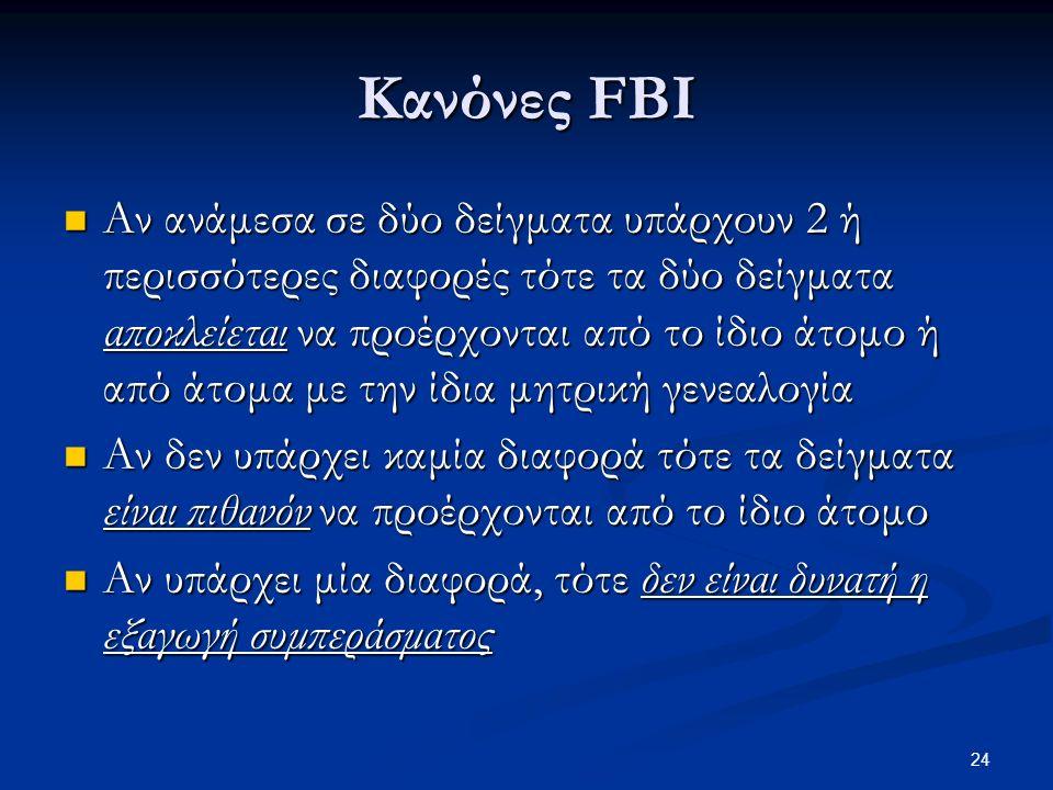 24 Κανόνες FBI Αν ανάμεσα σε δύο δείγματα υπάρχουν 2 ή περισσότερες διαφορές τότε τα δύο δείγματα αποκλείεται να προέρχονται από το ίδιο άτομο ή από ά