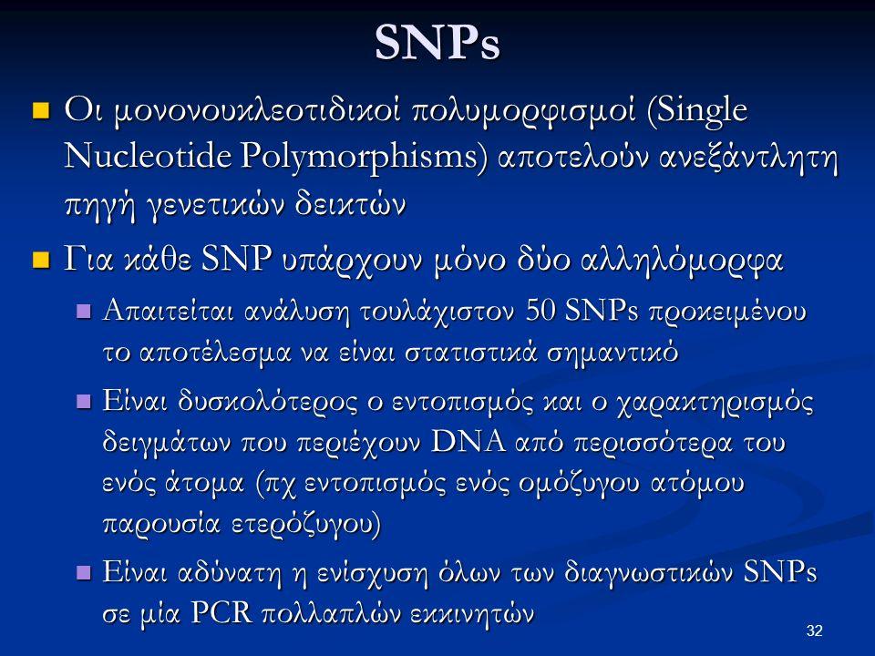 32 SNPs Οι μονονουκλεοτιδικοί πολυμορφισμοί (Single Nucleotide Polymorphisms) αποτελούν ανεξάντλητη πηγή γενετικών δεικτών Οι μονονουκλεοτιδικοί πολυμορφισμοί (Single Nucleotide Polymorphisms) αποτελούν ανεξάντλητη πηγή γενετικών δεικτών Για κάθε SNP υπάρχουν μόνο δύο αλληλόμορφα Για κάθε SNP υπάρχουν μόνο δύο αλληλόμορφα Απαιτείται ανάλυση τουλάχιστον 50 SNPs προκειμένου το αποτέλεσμα να είναι στατιστικά σημαντικό Απαιτείται ανάλυση τουλάχιστον 50 SNPs προκειμένου το αποτέλεσμα να είναι στατιστικά σημαντικό Είναι δυσκολότερος ο εντοπισμός και ο χαρακτηρισμός δειγμάτων που περιέχουν DNA από περισσότερα του ενός άτομα (πχ εντοπισμός ενός ομόζυγου ατόμου παρουσία ετερόζυγου) Είναι δυσκολότερος ο εντοπισμός και ο χαρακτηρισμός δειγμάτων που περιέχουν DNA από περισσότερα του ενός άτομα (πχ εντοπισμός ενός ομόζυγου ατόμου παρουσία ετερόζυγου) Είναι αδύνατη η ενίσχυση όλων των διαγνωστικών SNPs σε μία PCR πολλαπλών εκκινητών Είναι αδύνατη η ενίσχυση όλων των διαγνωστικών SNPs σε μία PCR πολλαπλών εκκινητών