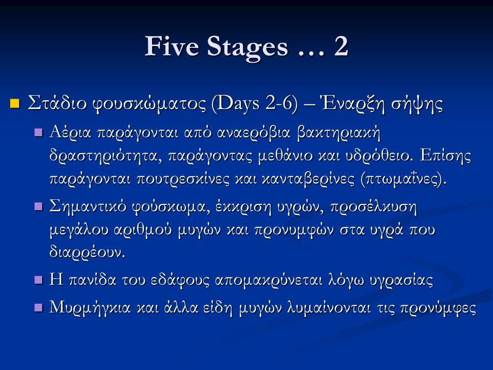 Five Stages … 2 Στάδιο φουσκώματος (Days 2-6) – Έναρξη σήψης Στάδιο φουσκώματος (Days 2-6) – Έναρξη σήψης Αέρια παράγονται από αναερόβια βακτηριακή δραστηριότητα, παράγοντας μεθάνιο και υδρόθειο.