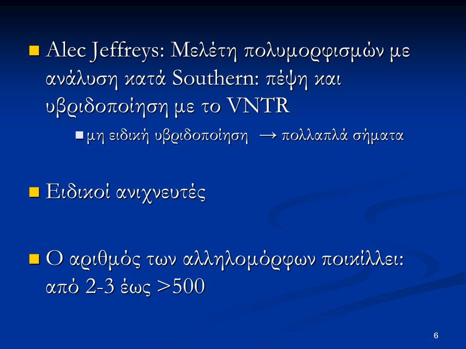 6 Alec Jeffreys: Μελέτη πολυμορφισμών με ανάλυση κατά Southern: πέψη και υβριδοποίηση με το VNTR Alec Jeffreys: Μελέτη πολυμορφισμών με ανάλυση κατά Southern: πέψη και υβριδοποίηση με το VNTR μη ειδική υβριδοποίηση → πολλαπλά σήματα μη ειδική υβριδοποίηση → πολλαπλά σήματα Ειδικοί ανιχνευτές Ειδικοί ανιχνευτές O αριθμός των αλληλομόρφων ποικίλλει: από 2-3 έως >500 O αριθμός των αλληλομόρφων ποικίλλει: από 2-3 έως >500