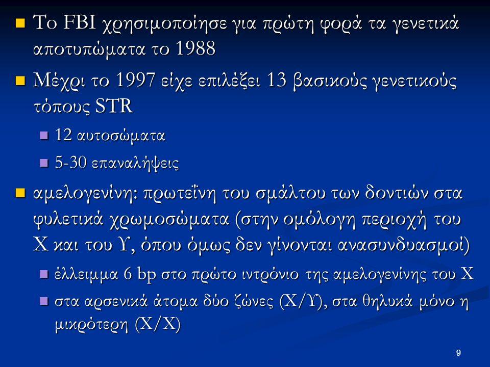 9 To FBI χρησιμοποίησε για πρώτη φορά τα γενετικά αποτυπώματα το 1988 To FBI χρησιμοποίησε για πρώτη φορά τα γενετικά αποτυπώματα το 1988 Μέχρι το 1997 είχε επιλέξει 13 βασικούς γενετικούς τόπους STR Μέχρι το 1997 είχε επιλέξει 13 βασικούς γενετικούς τόπους STR 12 αυτοσώματα 12 αυτοσώματα 5-30 επαναλήψεις 5-30 επαναλήψεις αμελογενίνη: πρωτεΐνη του σμάλτου των δοντιών στα φυλετικά χρωμοσώματα (στην ομόλογη περιοχή του Χ και του Υ, όπου όμως δεν γίνονται ανασυνδυασμοί) αμελογενίνη: πρωτεΐνη του σμάλτου των δοντιών στα φυλετικά χρωμοσώματα (στην ομόλογη περιοχή του Χ και του Υ, όπου όμως δεν γίνονται ανασυνδυασμοί) έλλειμμα 6 bp στο πρώτο ιντρόνιο της αμελογενίνης του Χ έλλειμμα 6 bp στο πρώτο ιντρόνιο της αμελογενίνης του Χ στα αρσενικά άτομα δύο ζώνες (Χ/Υ), στα θηλυκά μόνο η μικρότερη (Χ/Χ) στα αρσενικά άτομα δύο ζώνες (Χ/Υ), στα θηλυκά μόνο η μικρότερη (Χ/Χ)