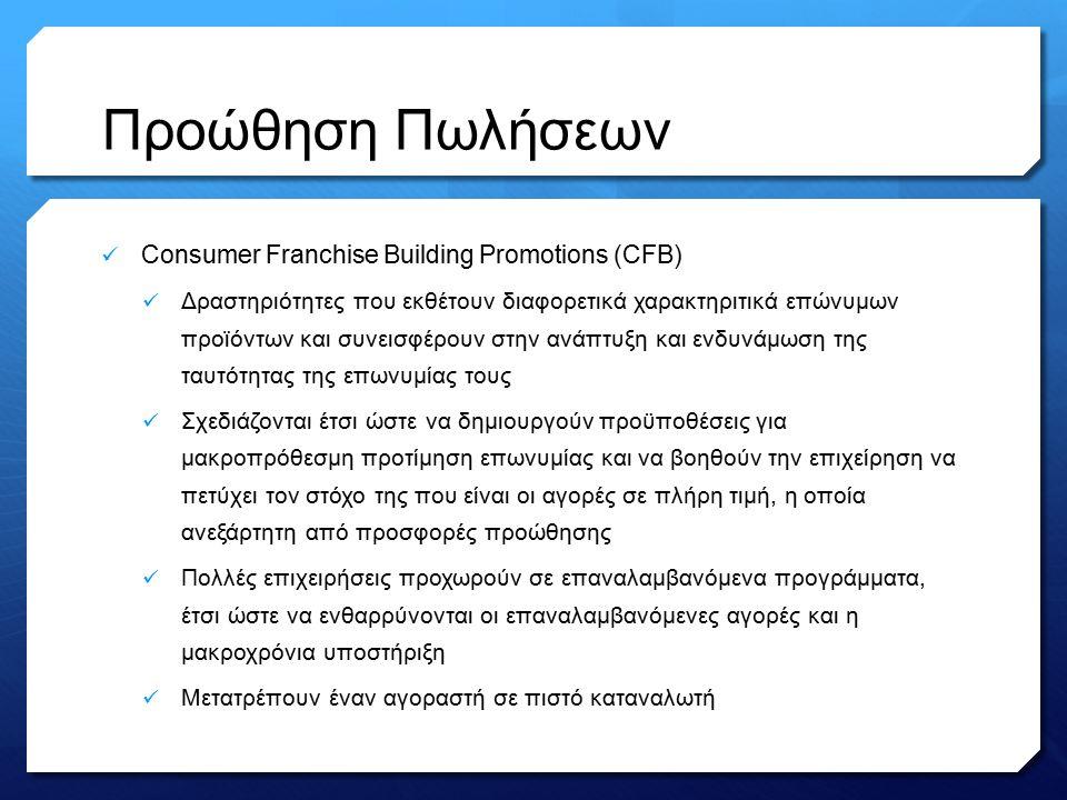 Προώθηση Πωλήσεων Consumer Franchise Building Promotions (CFB) Δραστηριότητες που εκθέτουν διαφορετικά χαρακτηριτικά επώνυμων προϊόντων και συνεισφέρουν στην ανάπτυξη και ενδυνάμωση της ταυτότητας της επωνυμίας τους Σχεδιάζονται έτσι ώστε να δημιουργούν προϋποθέσεις για μακροπρόθεσμη προτίμηση επωνυμίας και να βοηθούν την επιχείρηση να πετύχει τον στόχο της που είναι οι αγορές σε πλήρη τιμή, η οποία ανεξάρτητη από προσφορές προώθησης Πολλές επιχειρήσεις προχωρούν σε επαναλαμβανόμενα προγράμματα, έτσι ώστε να ενθαρρύνονται οι επαναλαμβανόμενες αγορές και η μακροχρόνια υποστήριξη Μετατρέπουν έναν αγοραστή σε πιστό καταναλωτή