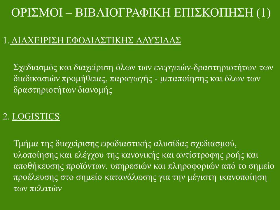 ΟΡΙΣΜΟΙ – ΒΙΒΛΙΟΓΡΑΦΙΚΗ ΕΠΙΣΚΟΠΗΣΗ (1) 1.