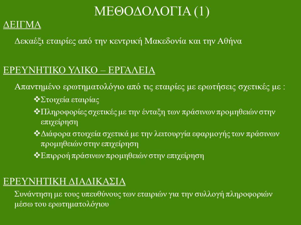 ΜΕΘΟΔΟΛΟΓΙΑ (1) ΔΕΙΓΜΑ Δεκαέξι εταιρίες από την κεντρική Μακεδονία και την Αθήνα ΕΡΕΥΝΗΤΙΚΟ ΥΛΙΚΟ – ΕΡΓΑΛΕΙΑ Απαντημένο ερωτηματολόγιο από τις εταιρίες με ερωτήσεις σχετικές με :  Στοιχεία εταιρίας  Πληροφορίες σχετικές με την ένταξη των πράσινων προμηθειών στην επιχείρηση  Διάφορα στοιχεία σχετικά με την λειτουργία εφαρμογής των πράσινων προμηθειών στην επιχείρηση  Επιρροή πράσινων προμηθειών στην επιχείρηση ΕΡΕΥΝΗΤΙΚΗ ΔΙΑΔΙΚΑΣΙΑ Συνάντηση με τους υπευθύνους των εταιριών για την συλλογή πληροφοριών μέσω του ερωτηματολόγιου