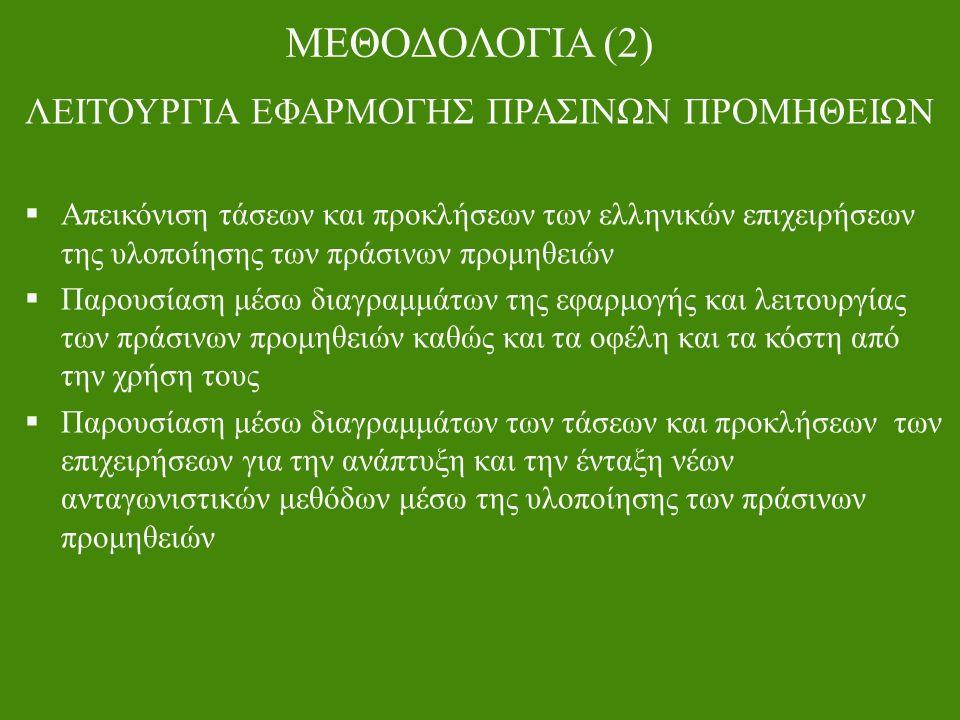 ΜΕΘΟΔΟΛΟΓΙΑ (2) ΛΕΙΤΟΥΡΓΙΑ ΕΦΑΡΜΟΓΗΣ ΠΡΑΣΙΝΩΝ ΠΡΟΜΗΘΕΙΩΝ  Απεικόνιση τάσεων και προκλήσεων των ελληνικών επιχειρήσεων της υλοποίησης των πράσινων προμηθειών  Παρουσίαση μέσω διαγραμμάτων της εφαρμογής και λειτουργίας των πράσινων προμηθειών καθώς και τα οφέλη και τα κόστη από την χρήση τους  Παρουσίαση μέσω διαγραμμάτων των τάσεων και προκλήσεων των επιχειρήσεων για την ανάπτυξη και την ένταξη νέων ανταγωνιστικών μεθόδων μέσω της υλοποίησης των πράσινων προμηθειών