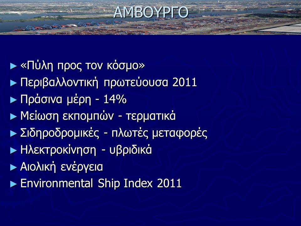 ΑΜΒΟΥΡΓΟ ► «Πύλη προς τον κόσμο» ► Περιβαλλοντική πρωτεύουσα 2011 ► Πράσινα μέρη - 14% ► Μείωση εκπομπών - τερματικά ► Σιδηροδρομικές - πλωτές μεταφορές ► Ηλεκτροκίνηση - υβριδικά ► Αιολική ενέργεια ► Environmental Ship Index 2011