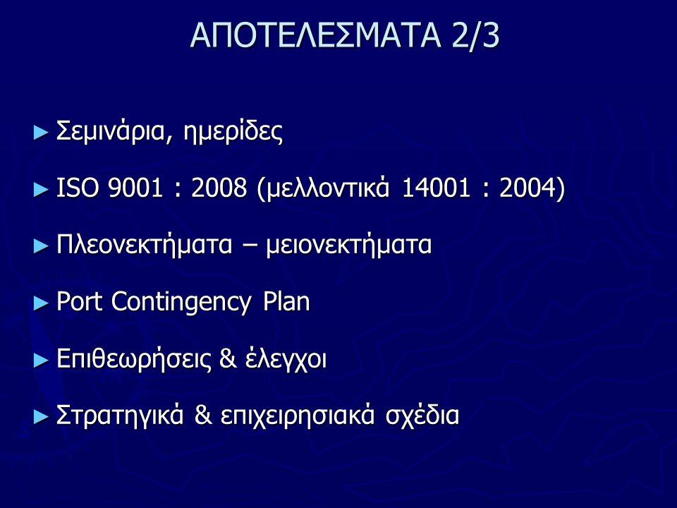 ΑΠΟΤΕΛΕΣΜΑΤΑ 2/3 ΑΠΟΤΕΛΕΣΜΑΤΑ 2/3 ► Σεμινάρια, ημερίδες ► ISO 9001 : 2008 (μελλοντικά 14001 : 2004) ► Πλεονεκτήματα – μειονεκτήματα ► Port Contingency Plan ► Επιθεωρήσεις & έλεγχοι ► Στρατηγικά & επιχειρησιακά σχέδια