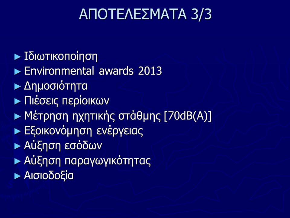 ΑΠΟΤΕΛΕΣΜΑΤΑ 3/3 ► Ιδιωτικοποίηση ► Environmental awards 2013 ► Δημοσιότητα ► Πιέσεις περίοικων ► Μέτρηση ηχητικής στάθμης [70dB(A)] ► Εξοικονόμηση ενέργειας ► Αύξηση εσόδων ► Αύξηση παραγωγικότητας ► Αισιοδοξία
