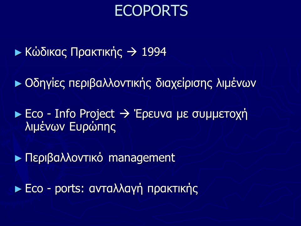 ECOPORTS ► Κώδικας Πρακτικής  1994 ► Οδηγίες περιβαλλοντικής διαχείρισης λιμένων ► Eco - Info Project  Έρευνα με συμμετοχή λιμένων Ευρώπης ► Περιβαλλοντικό management ► Eco - ports: ανταλλαγή πρακτικής