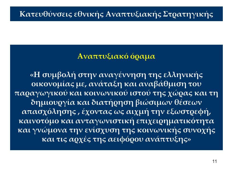 11 Κατευθύνσεις εθνικής Αναπτυξιακής Στρατηγικής Αναπτυξιακό όραμα «Η συμβολή στην αναγέννηση της ελληνικής οικονομίας με, ανάταξη και αναβάθμιση του παραγωγικού και κοινωνικού ιστού της χώρας και τη δημιουργία και διατήρηση βιώσιμων θέσεων απασχόλησης, έχοντας ως αιχμή την εξωστρεφή, καινοτόμο και ανταγωνιστική επιχειρηματικότητα και γνώμονα την ενίσχυση της κοινωνικής συνοχής και τις αρχές της αειφόρου ανάπτυξης»