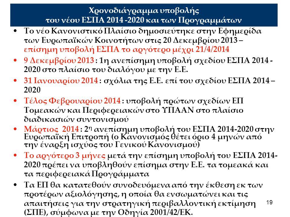 19 Το νέο Κανονιστικό Πλαίσιο δημοσιεύτηκε στην Εφημερίδα των Ευρωπαϊκών Κοινοτήτων στις 20 Δεκεμβρίου 2013 – επίσημη υποβολή ΕΣΠΑ το αργότερο μέχρι 21/4/2014 9 Δεκεμβρίου 2013 : 1η ανεπίσημη υποβολή σχεδίου ΕΣΠΑ 2014 - 2020 στο πλαίσιο του διαλόγου με την Ε.Ε.