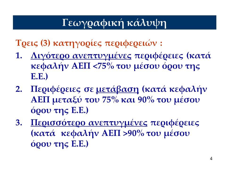 4 Τρεις (3) κατηγορίες περιφερειών : 1.Λιγότερο ανεπτυγμένες περιφέρειες (κατά κεφαλήν ΑΕΠ <75% του μέσου όρου της Ε.Ε.) 2.Περιφέρειες σε μετάβαση (κατά κεφαλήν ΑΕΠ μεταξύ του 75% και 90% του μέσου όρου της Ε.Ε.) 3.Περισσότερο ανεπτυγμένες περιφέρειες (κατά κεφαλήν ΑΕΠ >90% του μέσου όρου της Ε.Ε.) Γεωγραφική κάλυψη