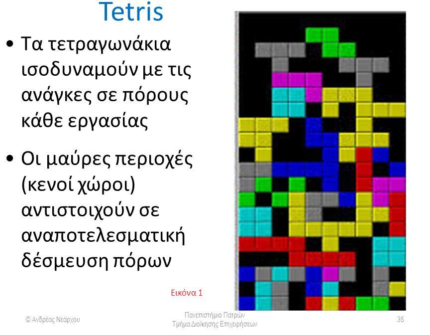 © Ανδρέας Νεάρχου Πανεπιστήμιο Πατρών Τμήμα Διοίκησης Επιχειρήσεων 35 Τα τετραγωνάκια ισοδυναμούν με τις ανάγκες σε πόρους κάθε εργασίας Οι μαύρες περιοχές (κενοί χώροι) αντιστοιχούν σε αναποτελεσματική δέσμευση πόρων Tetris Εικόνα 1