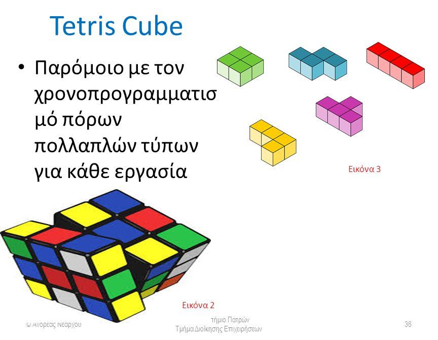 Παρόμοιο με τον χρονοπρογραμματισ μό πόρων πολλαπλών τύπων για κάθε εργασία © Ανδρέας Νεάρχου Πανεπιστήμιο Πατρών Τμήμα Διοίκησης Επιχειρήσεων 36 Tetris Cube Εικόνα 3 Εικόνα 2