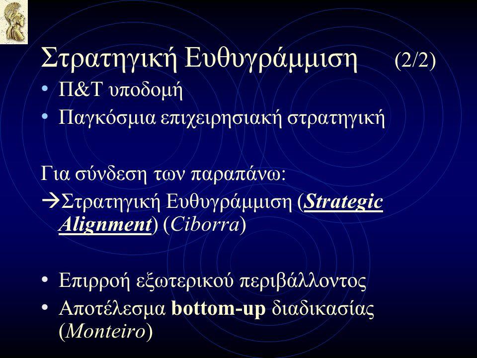 Στρατηγική Ευθυγράμμιση (2/2) Π&Τ υποδομή Παγκόσμια επιχειρησιακή στρατηγική Για σύνδεση των παραπάνω:  Στρατηγική Ευθυγράμμιση (Strategic Alignment) (Ciborra) Επιρροή εξωτερικού περιβάλλοντος Αποτέλεσμα bottom-up διαδικασίας (Monteiro)