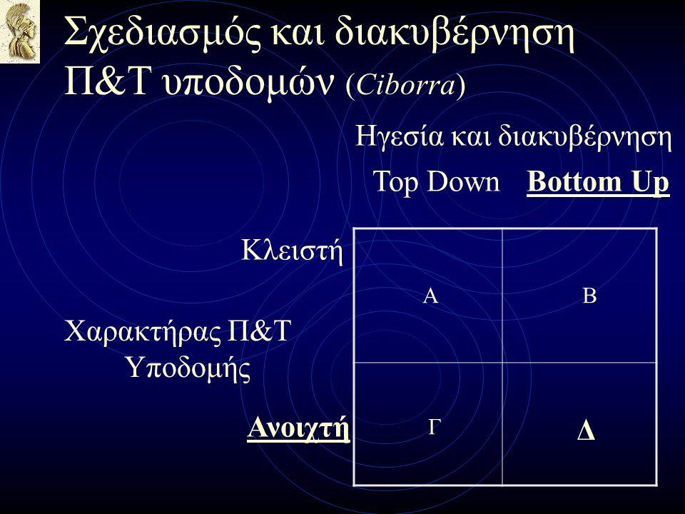 Κλειστή Ανοιχτή Χαρακτήρας Π&Τ Υποδομής Top DownBottom Up Ηγεσία και διακυβέρνηση Σχεδιασμός και διακυβέρνηση Π&Τ υποδομών (Ciborra) ΑΒ Γ Δ