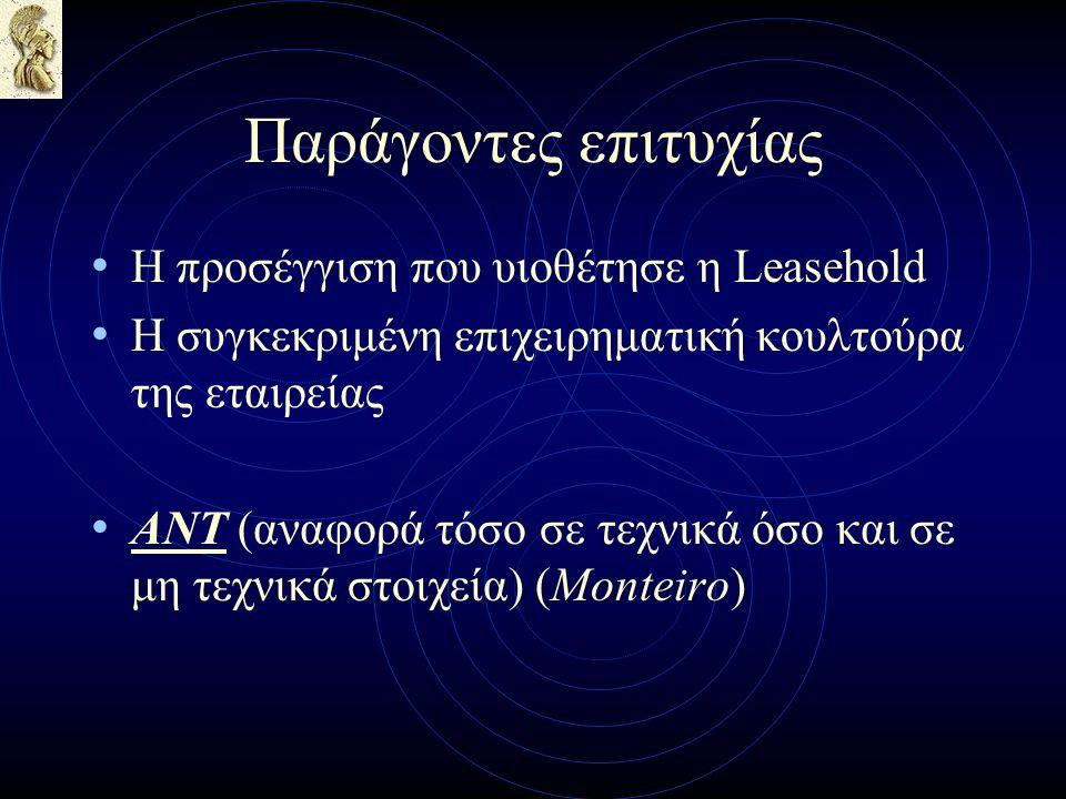 Παράγοντες επιτυχίας Η προσέγγιση που υιοθέτησε η Leasehold Η συγκεκριμένη επιχειρηματική κουλτούρα της εταιρείας ANT (αναφορά τόσο σε τεχνικά όσο και σε μη τεχνικά στοιχεία) (Monteiro)