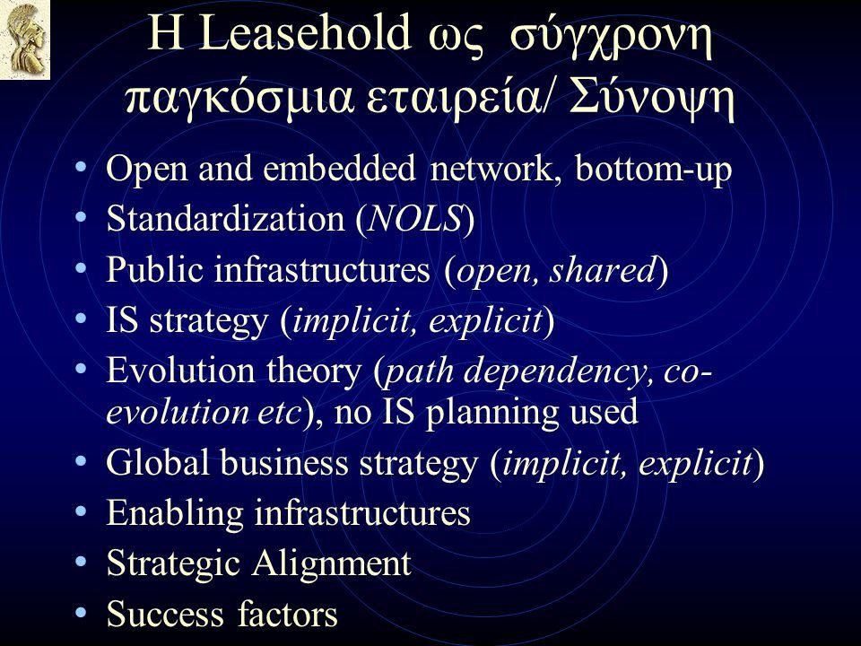 Η Leasehold ως σύγχρονη παγκόσμια εταιρεία/ Σύνοψη Open and embedded network, bottom-up Standardization (NOLS) Public infrastructures (open, shared) IS strategy (implicit, explicit) Evolution theory (path dependency, co- evolution etc), no IS planning used Global business strategy (implicit, explicit) Enabling infrastructures Strategic Alignment Success factors