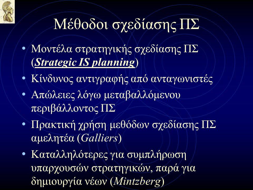 Μέθοδοι σχεδίασης ΠΣ Μοντέλα στρατηγικής σχεδίασης ΠΣ (Strategic IS planning) Κίνδυνος αντιγραφής από ανταγωνιστές Απώλειες λόγω μεταβαλλόμενου περιβάλλοντος ΠΣ Πρακτική χρήση μεθόδων σχεδίασης ΠΣ αμελητέα (Galliers) Καταλληλότερες για συμπλήρωση υπαρχουσών στρατηγικών, παρά για δημιουργία νέων (Mintzberg)