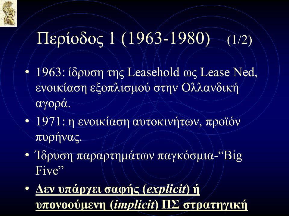 Περίοδος 1 (1963-1980) (1/2) 1963: ίδρυση της Leasehold ως Lease Ned, ενοικίαση εξοπλισμού στην Ολλανδική αγορά.
