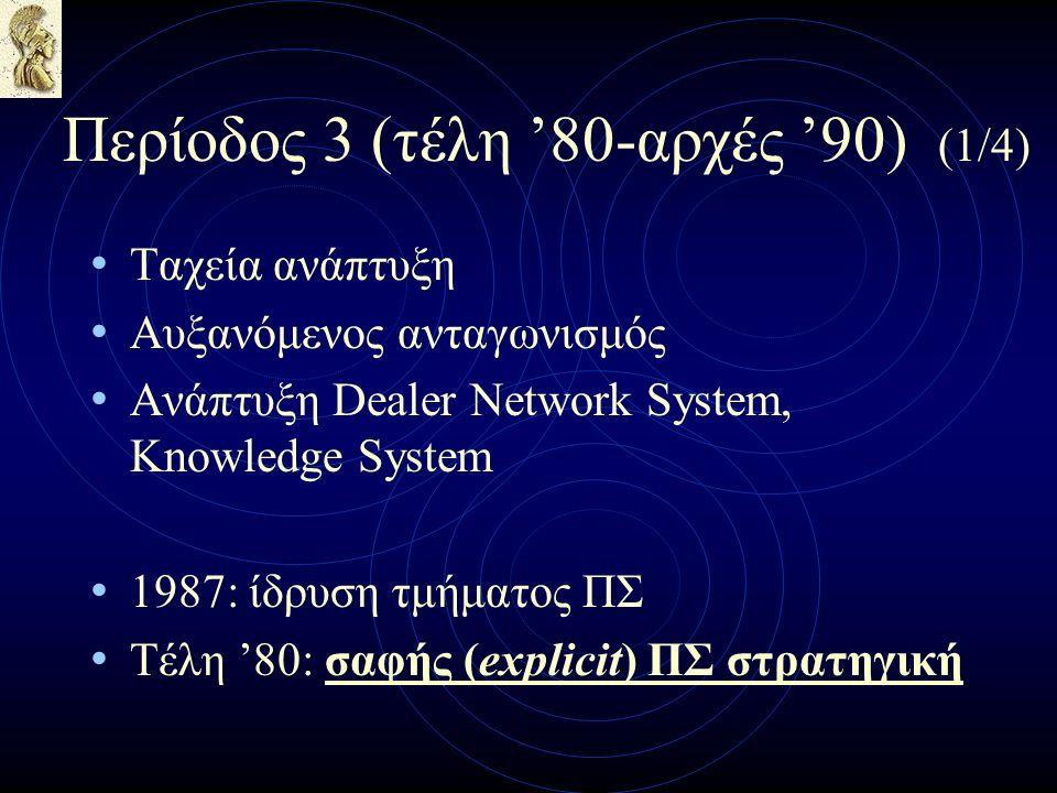 Περίοδος 3 (τέλη '80-αρχές '90) (1/4) Ταχεία ανάπτυξη Αυξανόμενος ανταγωνισμός Ανάπτυξη Dealer Network System, Knowledge System 1987: ίδρυση τμήματος ΠΣ Τέλη '80: σαφής (explicit) ΠΣ στρατηγική