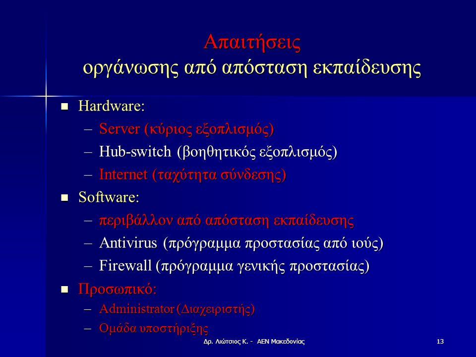 Απαιτήσεις οργάνωσης από απόσταση εκπαίδευσης Hardware: Hardware: –Server (κύριος εξοπλισμός) –Hub-switch (βοηθητικός εξοπλισμός) –Internet (ταχύτητα σύνδεσης) Software: Software: –περιβάλλον από απόσταση εκπαίδευσης –Antivirus (πρόγραμμα προστασίας από ιούς) –Firewall (πρόγραμμα γενικής προστασίας) Προσωπικό: Προσωπικό: –Administrator (Διαχειριστής) –Ομάδα υποστήριξης Δρ.