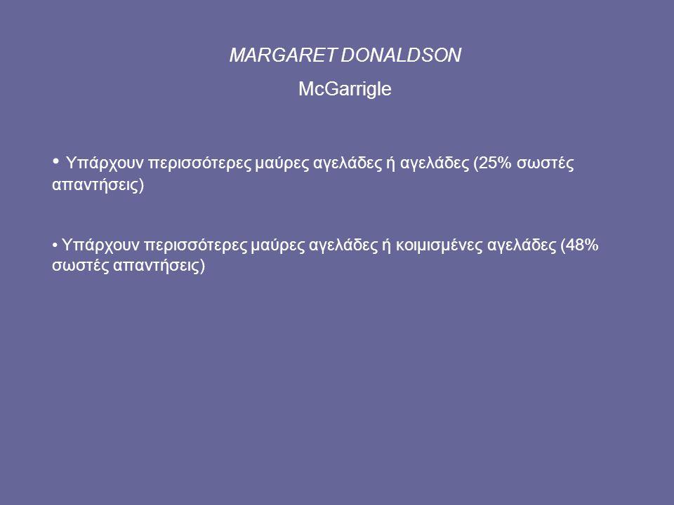 MARGARET DONALDSON McGarrigle Υπάρχουν περισσότερες μαύρες αγελάδες ή αγελάδες (25% σωστές απαντήσεις) Υπάρχουν περισσότερες μαύρες αγελάδες ή κοιμισμένες αγελάδες (48% σωστές απαντήσεις)
