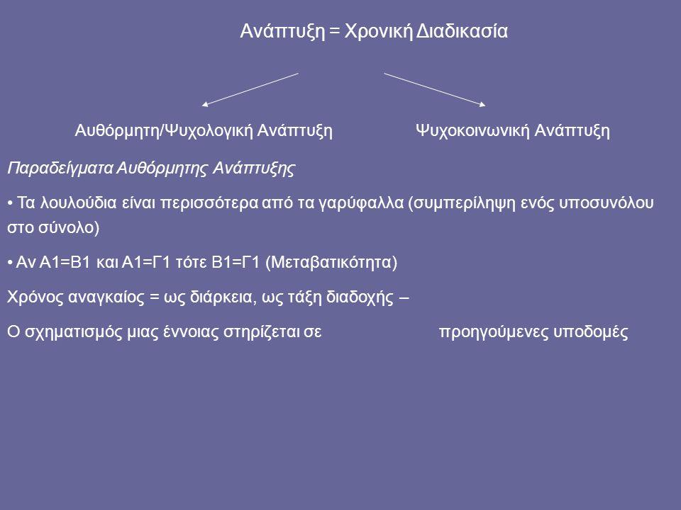 Ανάπτυξη = Χρονική Διαδικασία Αυθόρμητη/Ψυχολογική ΑνάπτυξηΨυχοκοινωνική Ανάπτυξη Παραδείγματα Αυθόρμητης Ανάπτυξης Τα λουλούδια είναι περισσότερα από τα γαρύφαλλα (συμπερίληψη ενός υποσυνόλου στο σύνολο) Αν Α1=Β1 και Α1=Γ1 τότε Β1=Γ1 (Μεταβατικότητα) Χρόνος αναγκαίος = ως διάρκεια, ως τάξη διαδοχής – Ο σχηματισμός μιας έννοιας στηρίζεται σε προηγούμενες υποδομές