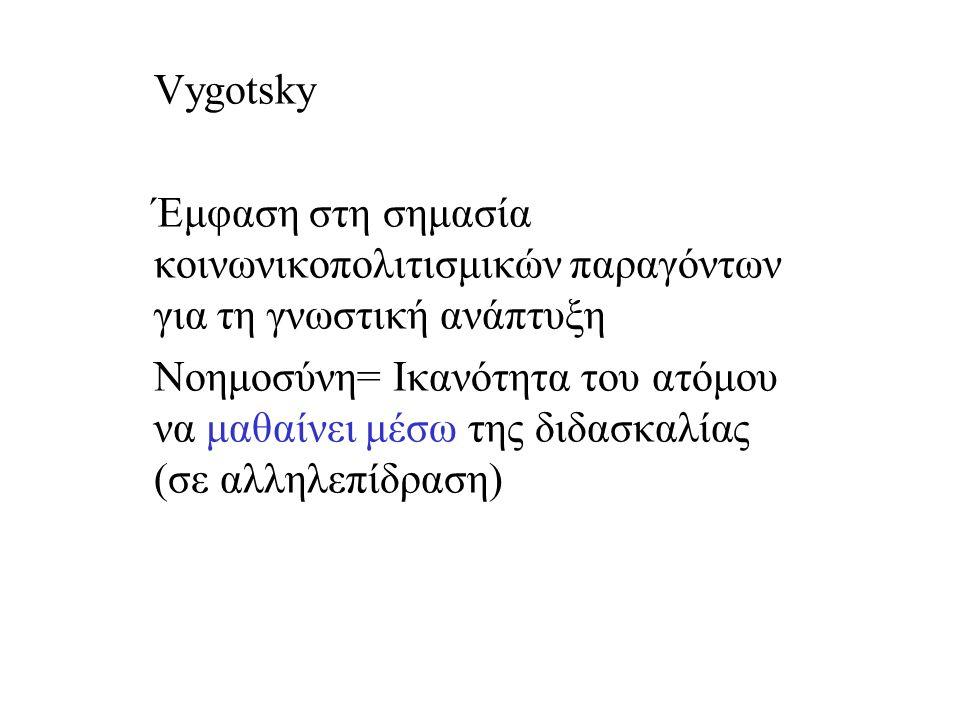 Vygotsky Έμφαση στη σημασία κοινωνικοπολιτισμικών παραγόντων για τη γνωστική ανάπτυξη Νοημοσύνη= Ικανότητα του ατόμου να μαθαίνει μέσω της διδασκαλίας (σε αλληλεπίδραση)