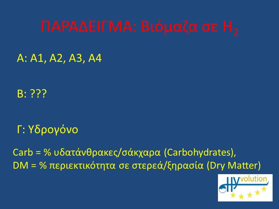 ΠΑΡΑΔΕΙΓΜΑ: Βιόμαζα σε Η 2 Α: Α1, Α2, Α3, Α4 Β: .