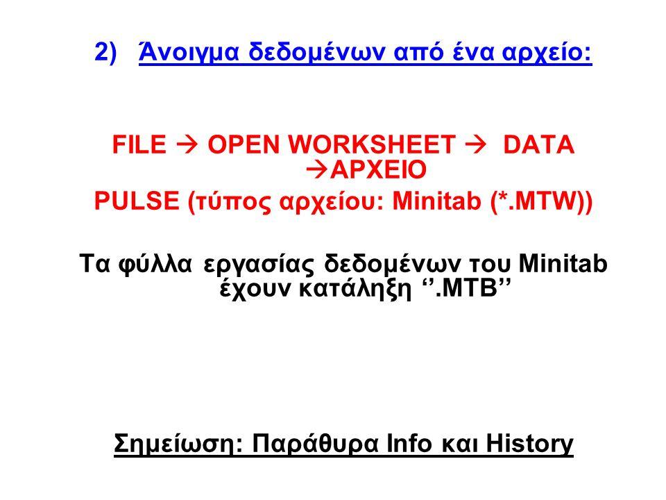 2)Άνοιγμα δεδομένων από ένα αρχείο: FILE  OPEN WORKSHEET  DATA  ΑΡΧΕΙΟ PULSE (τύπος αρχείου: Minitab (*.MTW)) Τα φύλλα εργασίας δεδομένων του Minitab έχουν κατάληξη ''.MTB'' Σημείωση: Παράθυρα Info και History