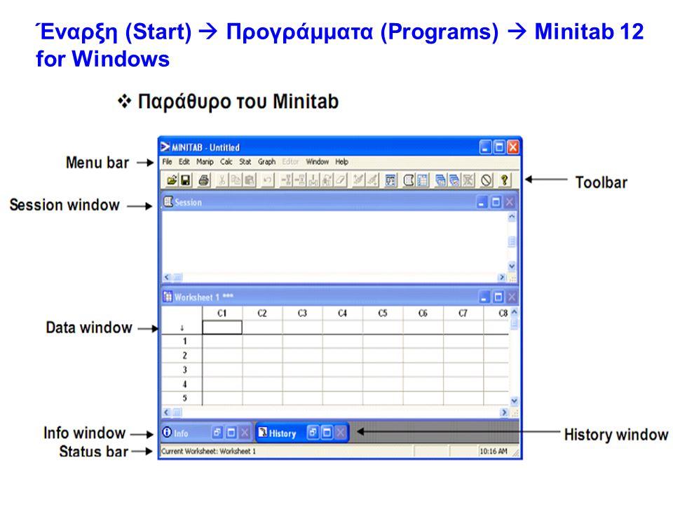 Έναρξη (Start)  Προγράμματα (Programs)  Minitab 12 for Windows