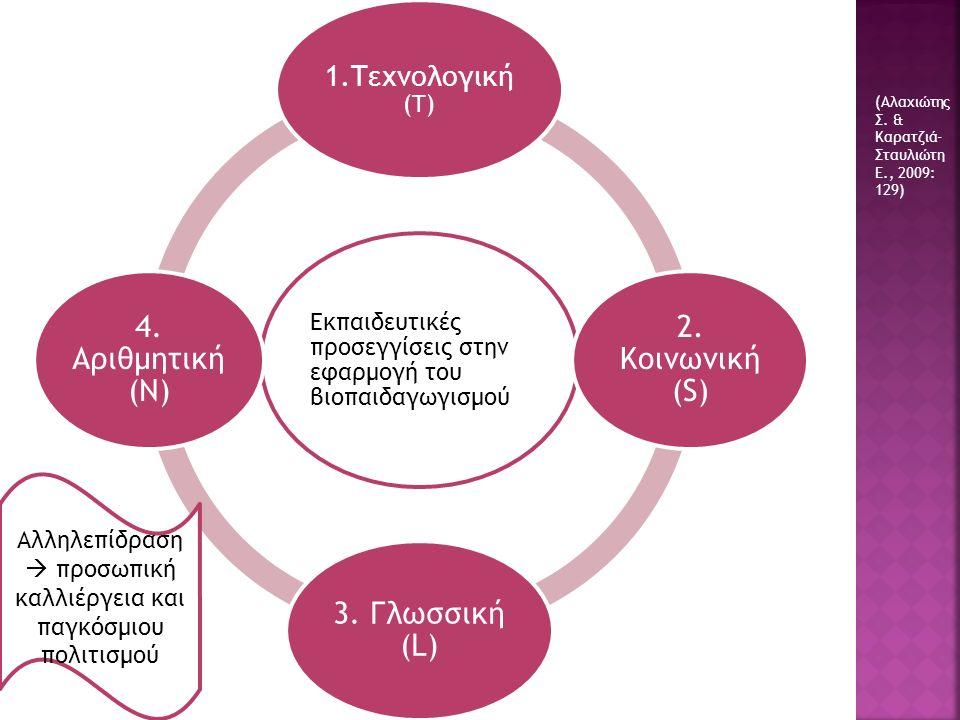 Αλληλεπίδραση  προσωπική καλλιέργεια και παγκόσμιου πολιτισμού (Αλαχιώτης Σ.