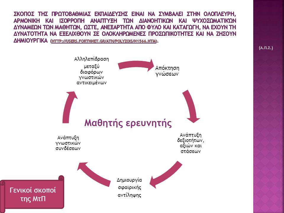 Μαθητής ερευνητής Γενικοί σκοποί της ΜτΠ (Α.Π.Σ.)