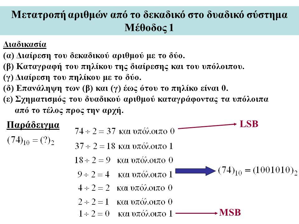 Μετατροπή αριθμών από το δεκαδικό στο δυαδικό σύστημα Μέθοδος 1 Διαδικασία (α) Διαίρεση του δεκαδικού αριθμού με το δύο. (β) Καταγραφή του πηλίκου της