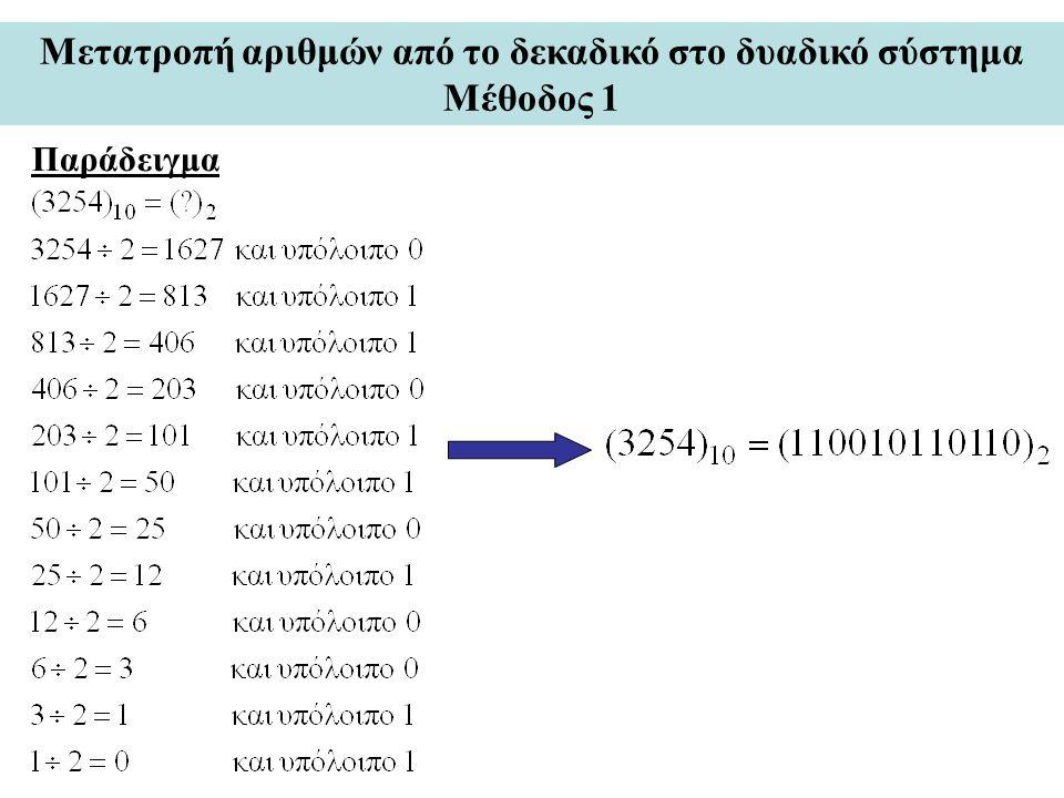 Παράδειγμα Μετατροπή αριθμών από το δεκαδικό στο δυαδικό σύστημα Μέθοδος 1