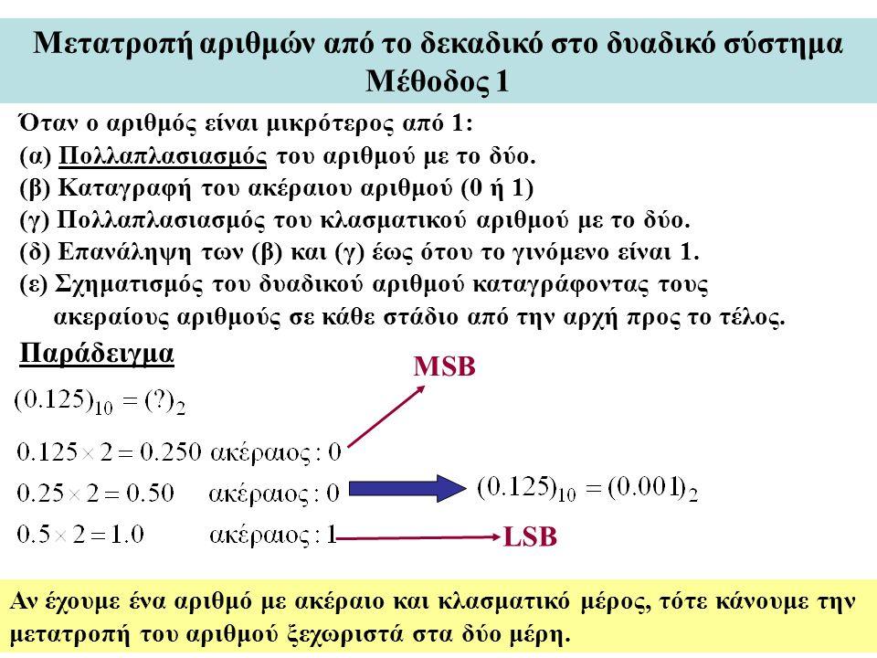 Όταν ο αριθμός είναι μικρότερος από 1: (α) Πολλαπλασιασμός του αριθμού με το δύο. (β) Καταγραφή του ακέραιου αριθμού (0 ή 1) (γ) Πολλαπλασιασμός του κ