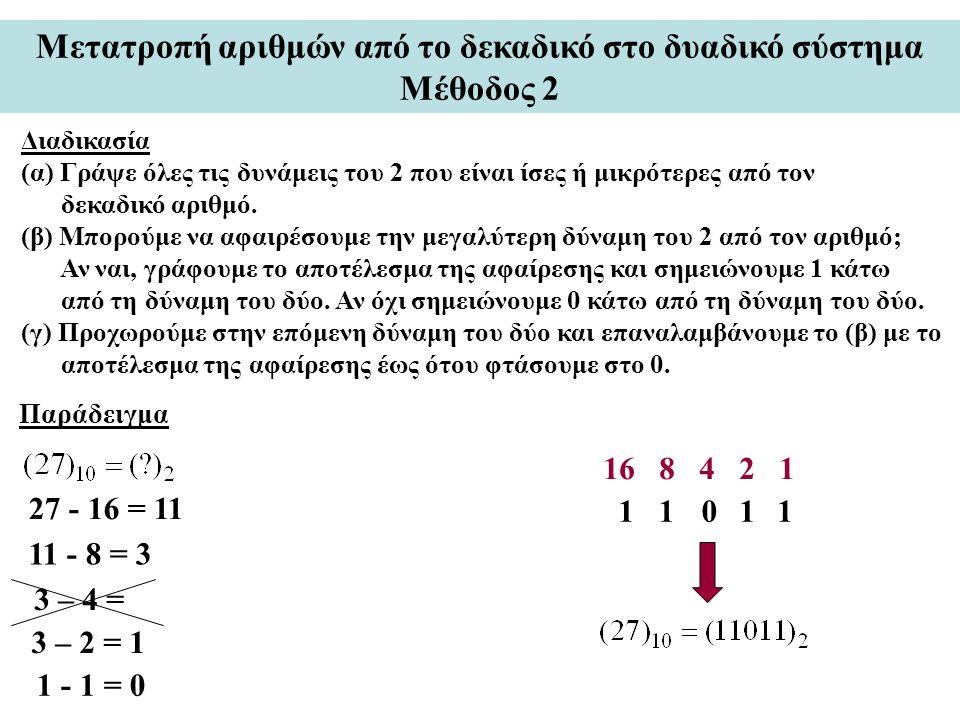 Διαδικασία (α) Γράψε όλες τις δυνάμεις του 2 που είναι ίσες ή μικρότερες από τον δεκαδικό αριθμό. (β) Μπορούμε να αφαιρέσουμε την μεγαλύτερη δύναμη το