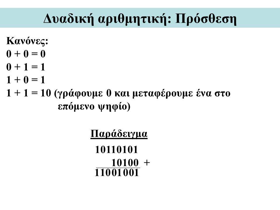 Κανόνες: 0 + 0 = 0 0 + 1 = 1 1 + 0 = 1 1 + 1 = 10 (γράφουμε 0 και μεταφέρουμε ένα στο επόμενο ψηφίο) Δυαδική αριθμητική: Πρόσθεση Παράδειγμα 10110101